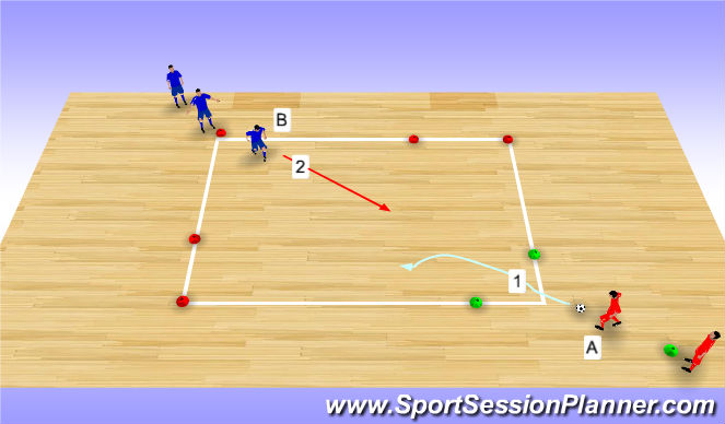 Futsal Session Plan Drill (Colour): 1v1 to Two Side Goals - Running Start