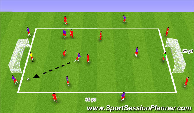 Football/Soccer Session Plan Drill (Colour): 4 + 4 vs 4 + 4