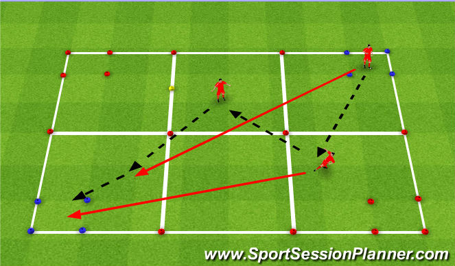 Football/Soccer Session Plan Drill (Colour): Progression 1 - Unopposed