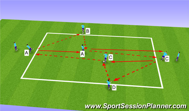 Football/Soccer Session Plan Drill (Colour): Drill - unopposed