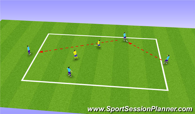 Football/Soccer Session Plan Drill (Colour): Drill - opposed