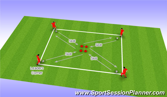 Football/Soccer Session Plan Drill (Colour): Skills Square