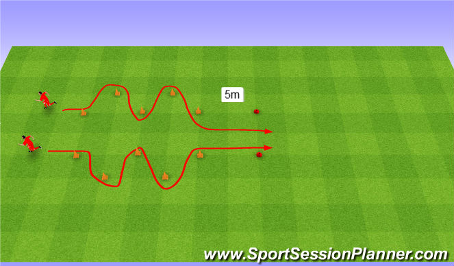 Football/Soccer Session Plan Drill (Colour): Coordination (slaloms). Koordynacja (slalomy).