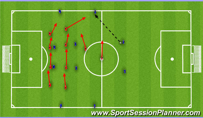 Football/Soccer Session Plan Drill (Colour): Defending as a team in our own half. Part I. Przesuwanie na naszej połowie Część I