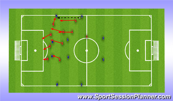 Football/Soccer Session Plan Drill (Colour): Defending as a team in our own half. Part II. Przesuwanie na naszej połowie Część II