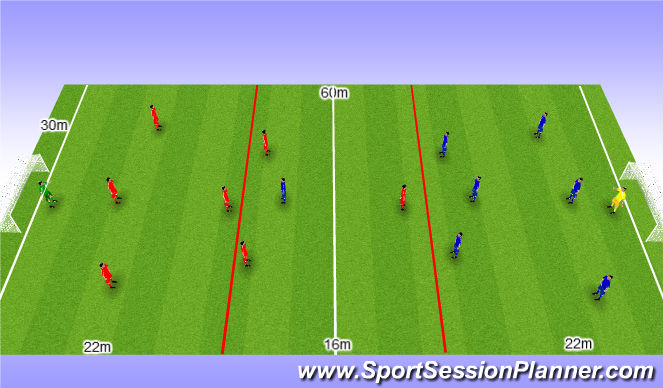 Football/Soccer Session Plan Drill (Colour): 7 v 7 game + GK. Gra 7v7 + bramkarze.
