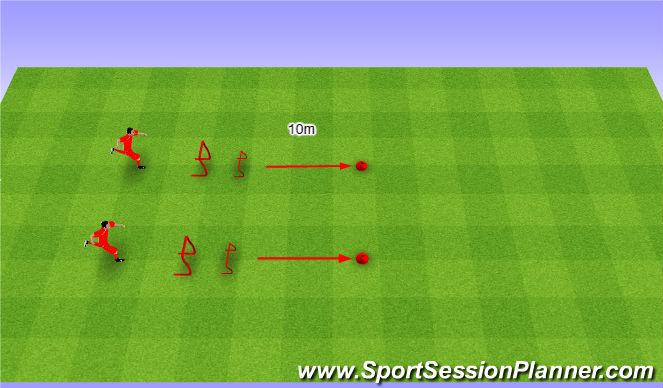 Football/Soccer Session Plan Drill (Colour): Plyometrics. Skoki