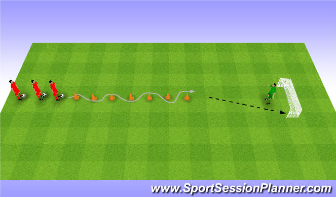 Football/Soccer Session Plan Drill (Colour): Shooting after dribble. Slalom z piłką zakończone strzałem.