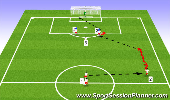 Football/Soccer Session Plan Drill (Colour): improve turning