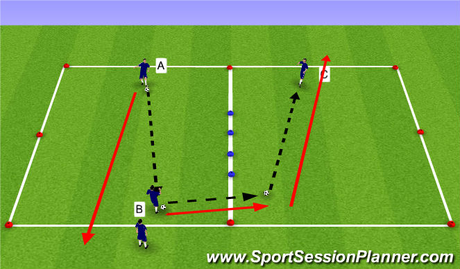 Football/Soccer Session Plan Drill (Colour): passing combo race