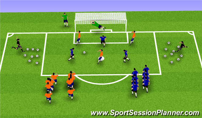 Football/Soccer Session Plan Drill (Colour): 3v3 in the box