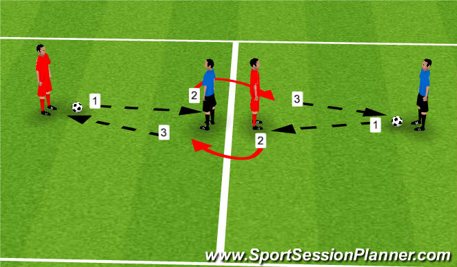 Football/Soccer Session Plan Drill (Colour): Passing & Receiving & Turning