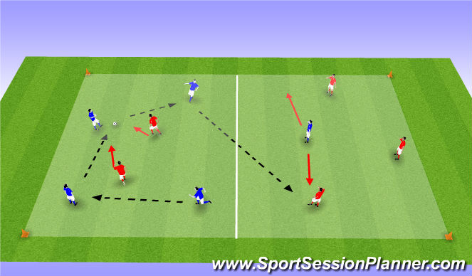 Football/Soccer Session Plan Drill (Colour): Patience in numbers up situations.