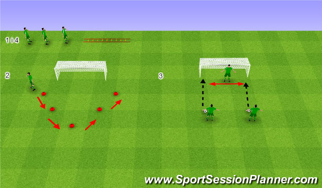 Football/Soccer Session Plan Drill (Colour): Jumping and quick feet. Przeskoki i szybkie nogi.