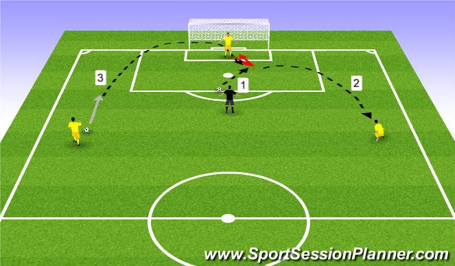 Football/Soccer Session Plan Drill (Colour): Exercicio passe com cruzamento
