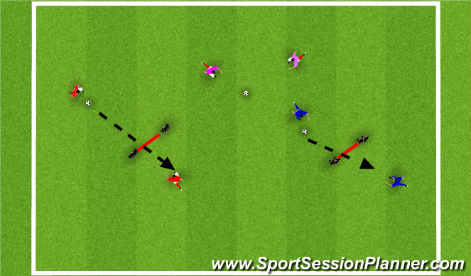 Football/Soccer Session Plan Drill (Colour): Moving Goal Game multiple balls