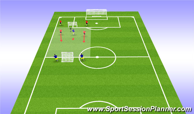Football/Soccer Session Plan Drill (Colour): transition game 2
