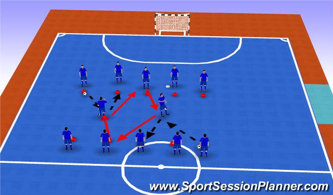 Futsal Session Plan Drill (Colour): Technical Practice