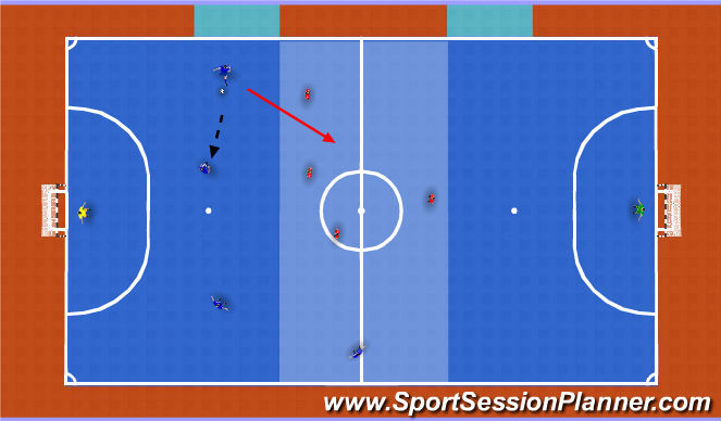 Futsal Session Plan Drill (Colour): Conditioned Game - Movement Patterns