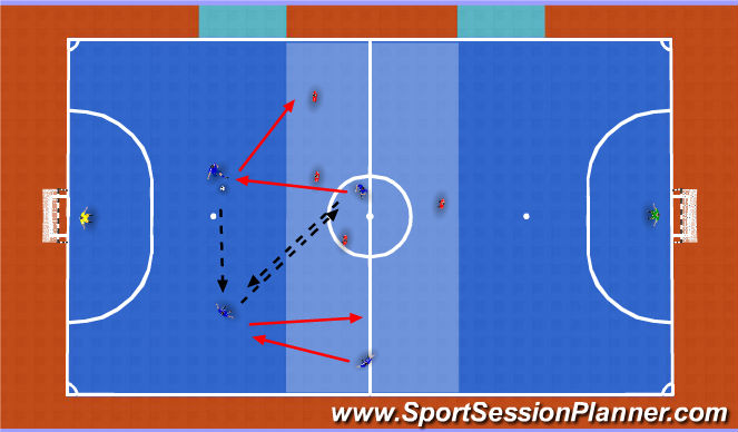 Futsal Session Plan Drill (Colour): Conditioned Game - Movement Pattern