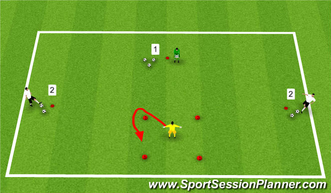 Football/Soccer Session Plan Drill (Colour): Passive and recieving
