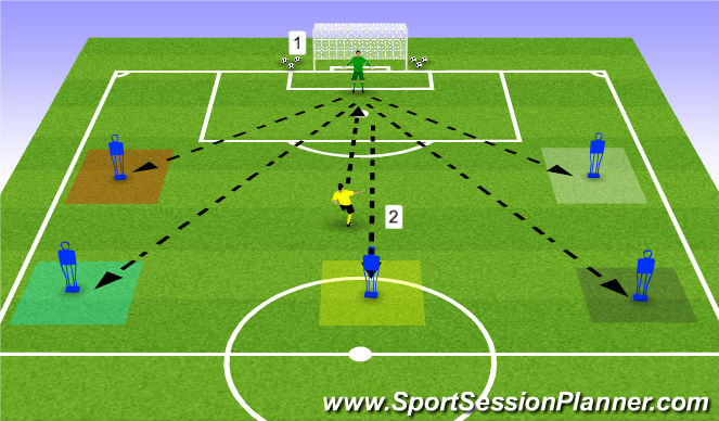 Football/Soccer Session Plan Drill (Colour): Mid - Long range passess