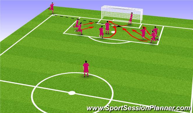 Football/Soccer Session Plan Drill (Colour): Corner 1-Left Kick