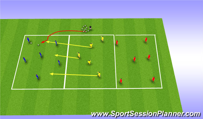 Football/Soccer Session Plan Drill (Colour): 3 Grid Possession