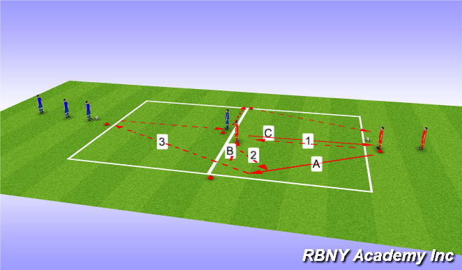 Football/Soccer Session Plan Drill (Colour): Warm up passing combination