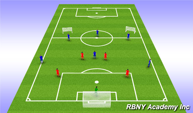 Football/Soccer Session Plan Drill (Colour): 6v4+GK game