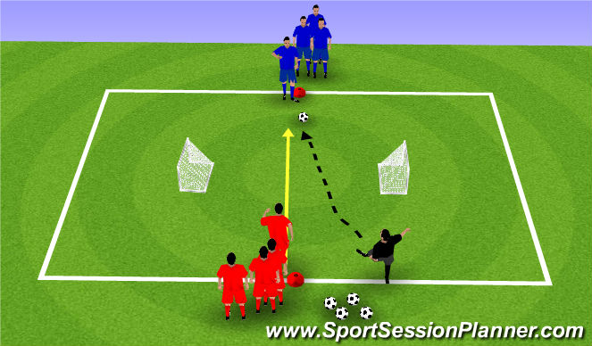 Football/Soccer Session Plan Drill (Colour): Coerver 1v1 to Central Goals