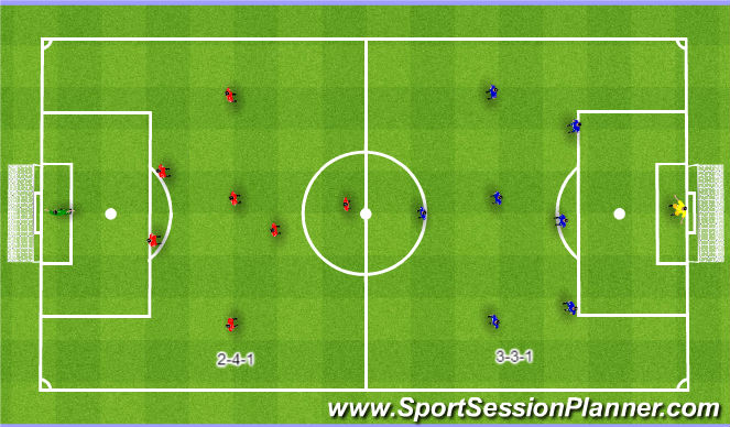 Football/Soccer Session Plan Drill (Colour): Final Match