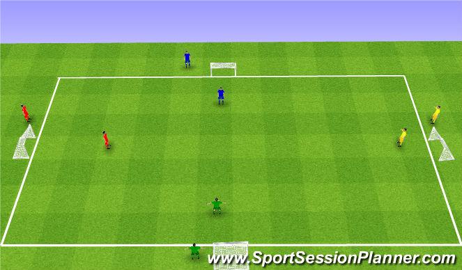 Football/Soccer Session Plan Drill (Colour): Mini World Cup. Mini Mistrzostwa Świata.