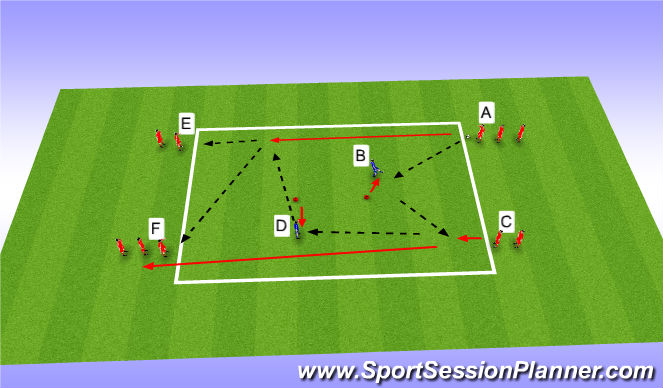 Football/Soccer Session Plan Drill (Colour): Passing combination play