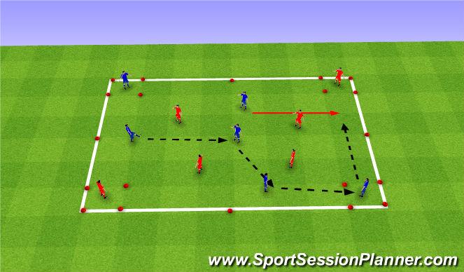 Football/Soccer Session Plan Drill (Colour): 4 corner possession