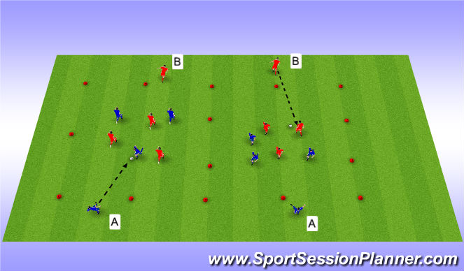 Football/Soccer Session Plan Drill (Colour): Play to targets