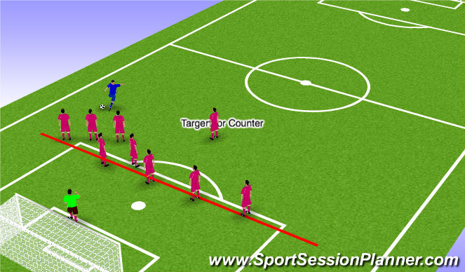 Football/Soccer Session Plan Drill (Colour): Defending Wall