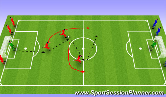 Football/Soccer Session Plan Drill (Colour): Wave Practice (3 Man Weave)