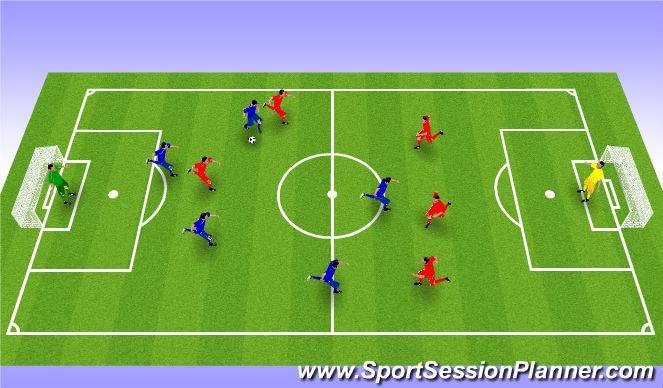 Football/Soccer Session Plan Drill (Colour): 6v6 Futsal Game
