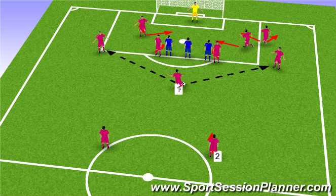 Football/Soccer Session Plan Drill (Colour): Direct/Indirect Center