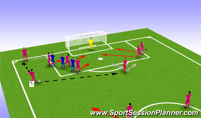 Football/Soccer Session Plan Drill (Colour): Direct/Indirect Kick Left