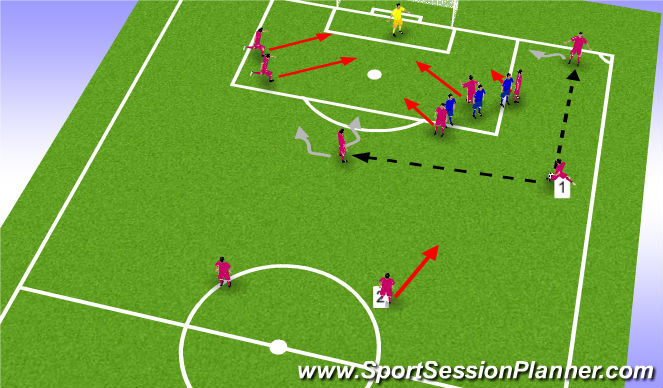 Football/Soccer Session Plan Drill (Colour): Direct/Indirect Kick Right