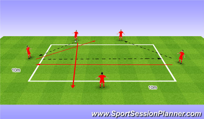 Football/Soccer Session Plan Drill (Colour): Ball familiarity in 5s. Technika podanie w 5.