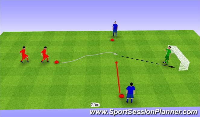 Football/Soccer Session Plan Drill (Colour): 1v1 to goal. 1v1 ze strzałem na bramkę.