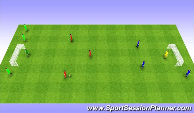 Football/Soccer Session Plan Drill (Colour): 3v2 waves. Fale 3v2.