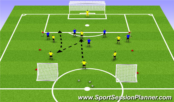 Football/Soccer Session Plan Drill (Colour): 6v5 to goal