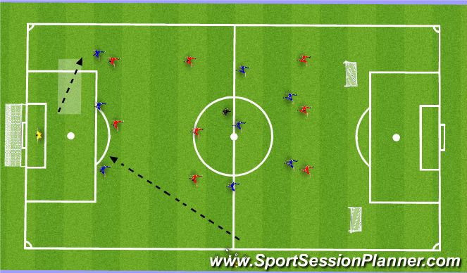 Football/Soccer Session Plan Drill (Colour): SSG 3-3-2 with floater & 2 targets