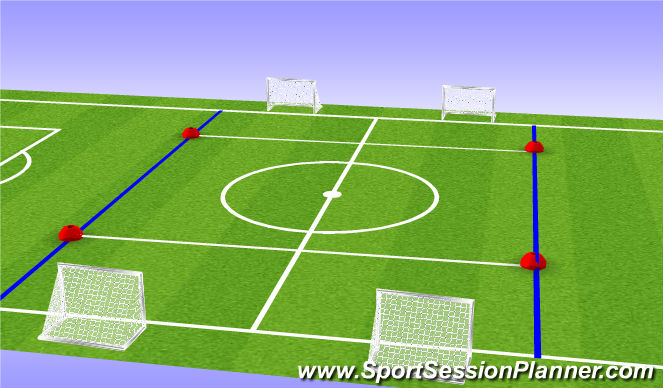 Football/Soccer Session Plan Drill (Colour): Individual Field Set-Up