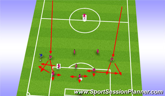 Football/Soccer Session Plan Drill (Colour): CHEVY Defending