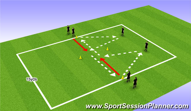 Football/Soccer Session Plan Drill (Colour): Group Play - Coerver